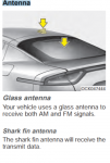 Radio antenna.PNG